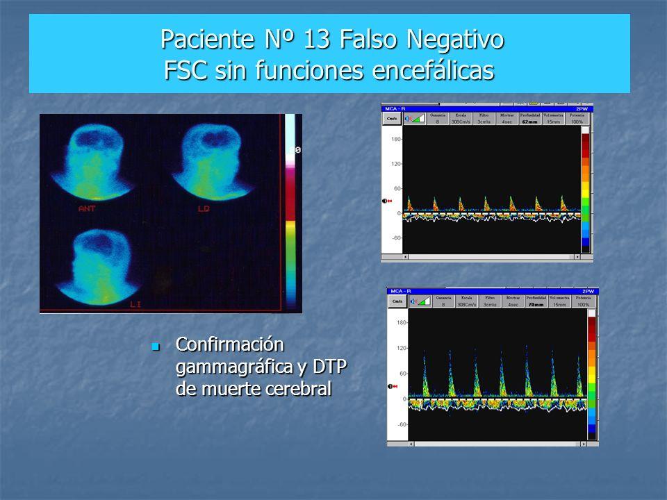 Paciente Nº 13 Falso Negativo FSC sin funciones encefálicas Paciente Nº 13 Falso Negativo FSC sin funciones encefálicas Confirmación gammagráfica y DT