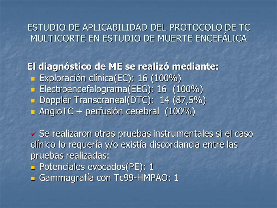 ESTUDIO DE APLICABILIDAD DEL PROTOCOLO DE TC MULTICORTE EN ESTUDIO DE MUERTE ENCEFÁLICA El diagnóstico de ME se realizó mediante: Exploración clínica(