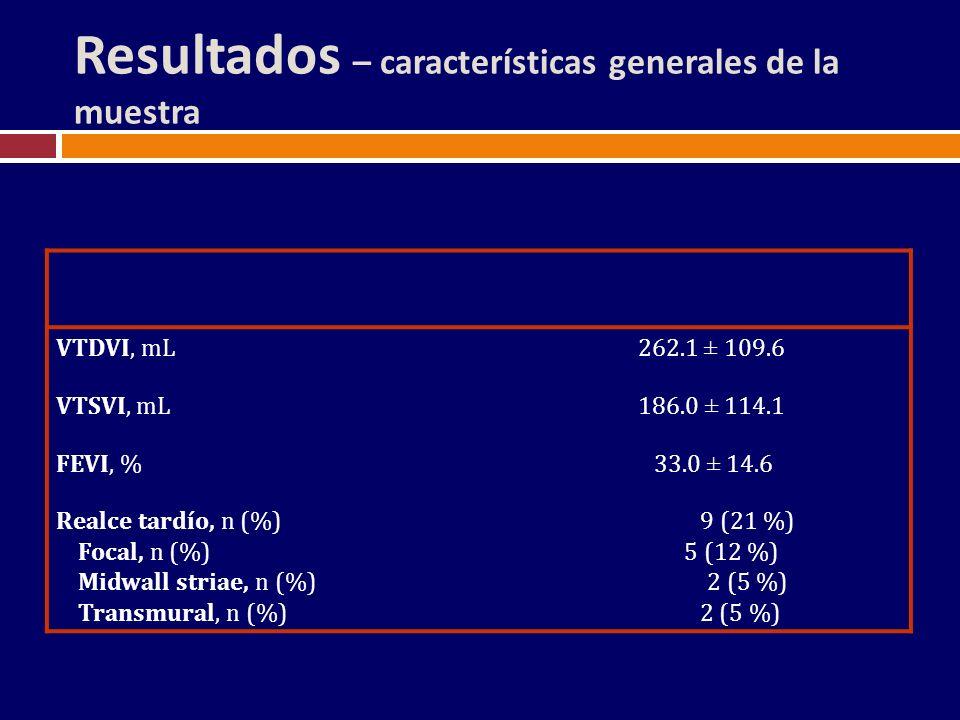 HE (+) HE (-) P N = 9 N = 33 Edad, años 48.4 ± 13.5 49.6 ± 12.4 0,8 Sexo, M/F 8 / 1 29 / 4 0,9 NYHA, I//II/III 4/3/2 11/20/2 0,8 VTDVI, mL 262.25 ± 80.47 262.06 ± 116.65 0,996 VTSV, mL 197.62 ± 84.27 183.21 ± 121.11 0,699 FEVI, % 27.12 ± 12.06 34.48 ± 14.96 0,165 VTDVD, ml 164.63 ± 53.34 144.30 ± 43.70 0,343 FEVD, % 46.0 ± 19.2 55.67 ± 13.35 0,212 Resultados - comparación entre los grupos con y sin realce tardío