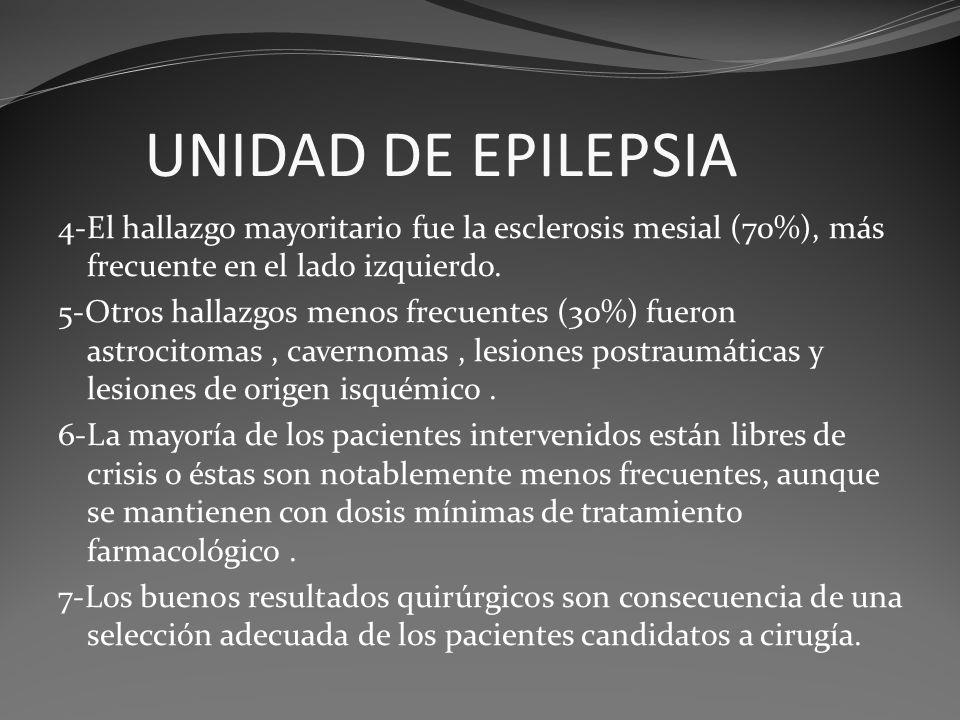 UNIDAD DE EPILEPSIA 4-El hallazgo mayoritario fue la esclerosis mesial (70%), más frecuente en el lado izquierdo. 5-Otros hallazgos menos frecuentes (
