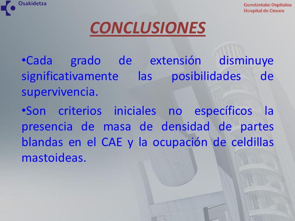Gurutzetako Ospitalea Hospital de Cruces Cada grado de extensión disminuye significativamente las posibilidades de supervivencia. Son criterios inicia