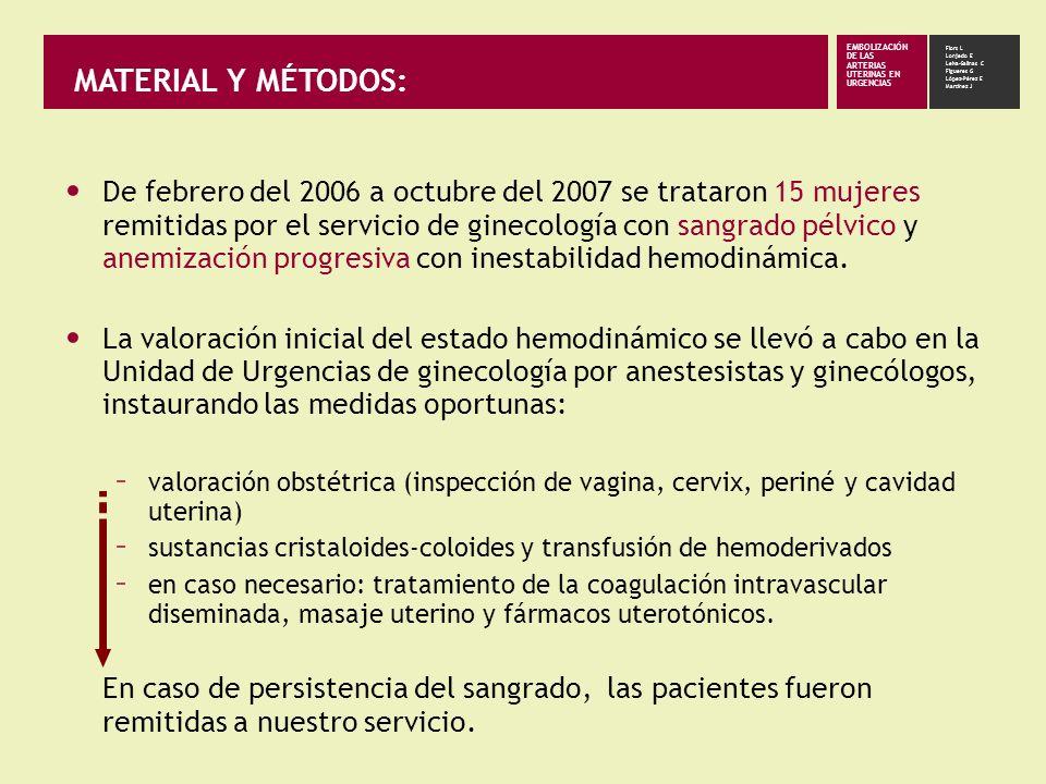MATERIAL Y MÉTODOS: De febrero del 2006 a octubre del 2007 se trataron 15 mujeres remitidas por el servicio de ginecología con sangrado pélvico y anem