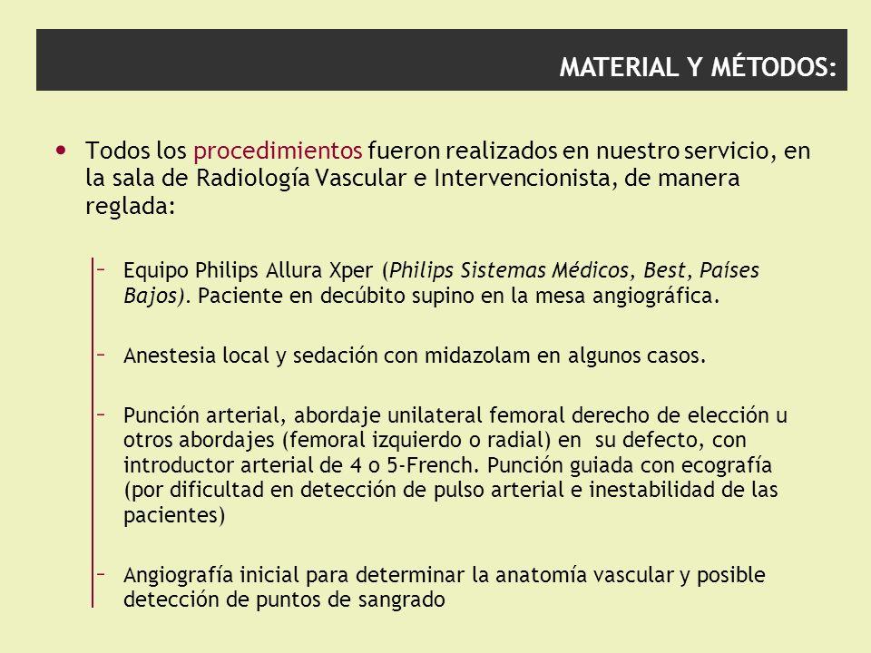 MATERIAL Y MÉTODOS: – Cateterización selectiva de arterias uterinas empleando catéter angiográfico visceral cobra o vertebral (Terumo, Tokio, Japón) hidrófilos de 4F o 5F Cateterización selectiva de arterias vaginales, pudendas u ováricas, en caso necesario – Embolización mediante partículas de esponja de gelatina absorbente (Espongostán®, Gelfoam; Upjhon) y/o de alcohol de polivinilo (PVA) de 500- 700 y 700- 900micras (Contour®, Boston Scientific) según requerimiento de embolización definitiva (tumores, pseudoaneuris- mas, malformaciones) o temporal (atonía uterina, embarazo ectópico…) El procedimiento se realiza siempre de forma bilateral – Angiografía postembolización para verificar el resultado y confirmar la ausencia de extravasación residual del medio de contraste