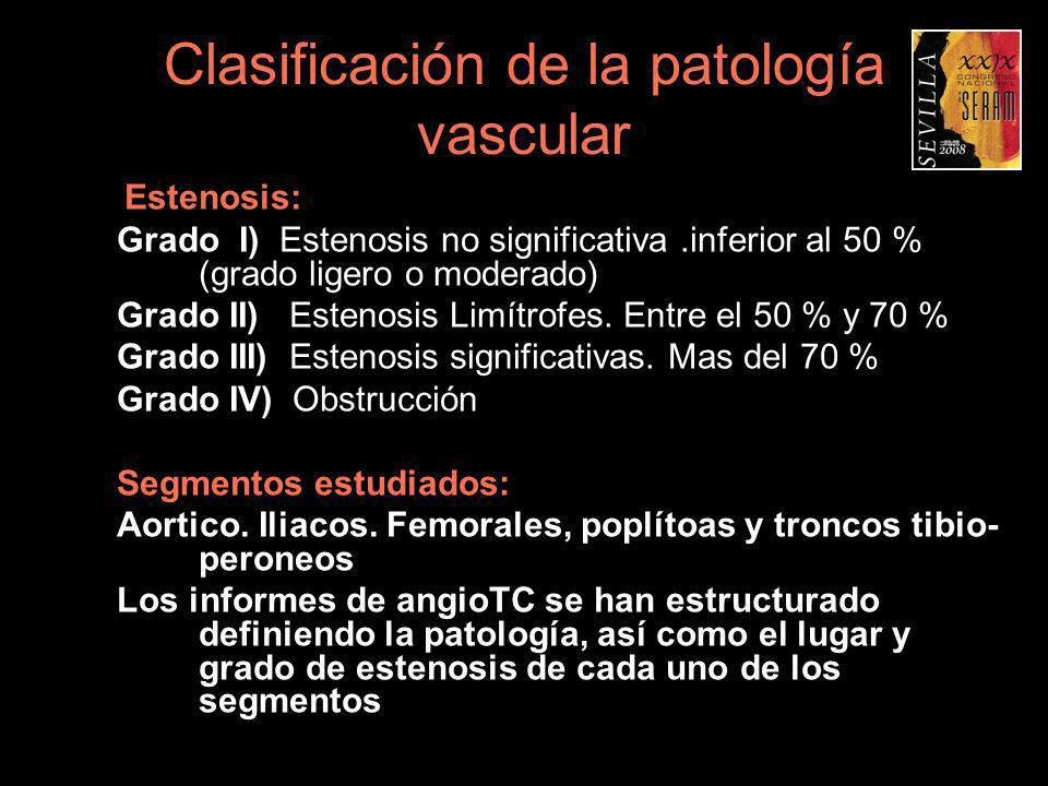Clasificación de la patología vascular Estenosis: Grado I) Estenosis no significativa.inferior al 50 % (grado ligero o moderado) Grado II) Estenosis L