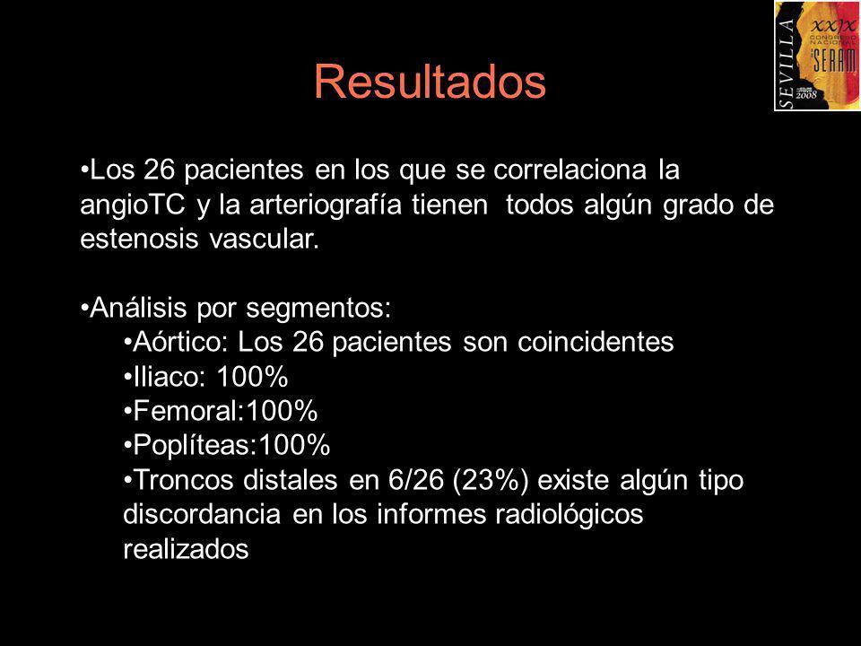 Resultados Los 26 pacientes en los que se correlaciona la angioTC y la arteriografía tienen todos algún grado de estenosis vascular. Análisis por segm