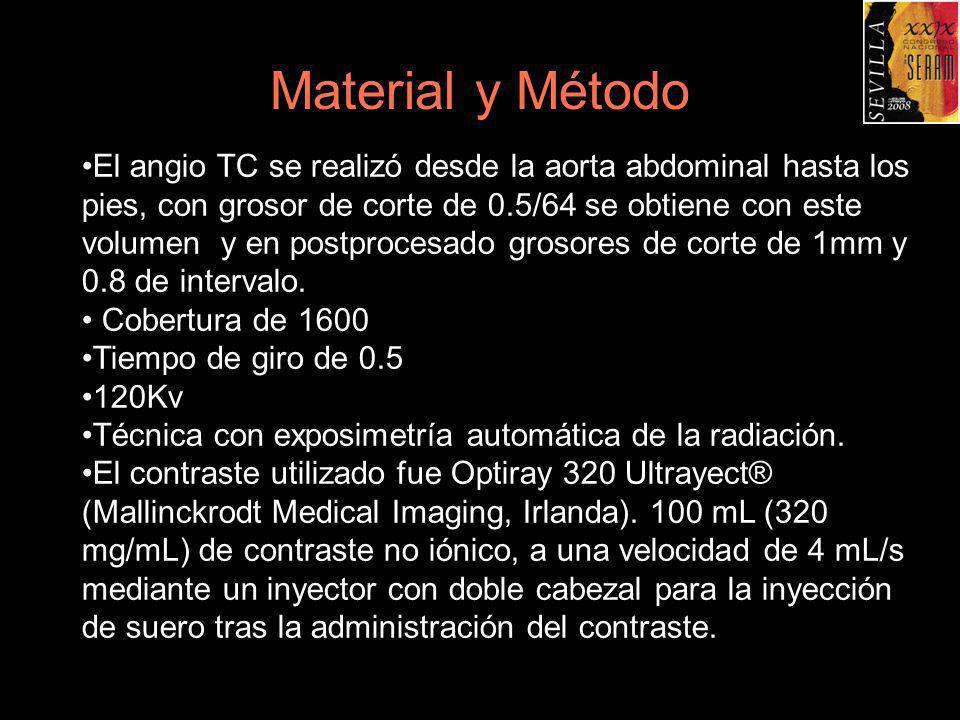Material y Método El angio TC se realizó desde la aorta abdominal hasta los pies, con grosor de corte de 0.5/64 se obtiene con este volumen y en postp