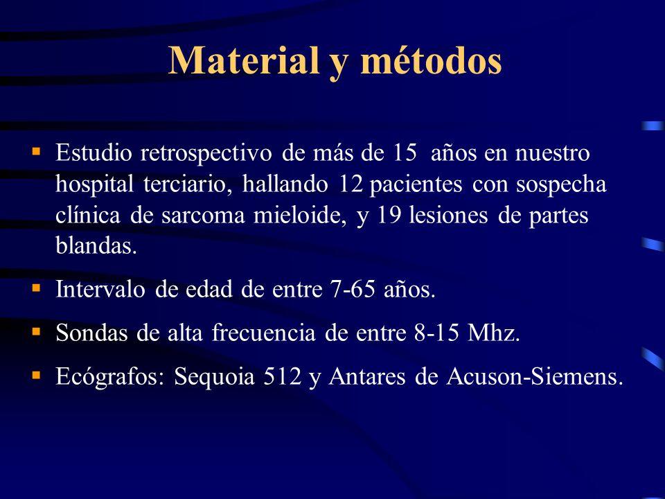 Material y métodos Estudio retrospectivo de más de 15 años en nuestro hospital terciario, hallando 12 pacientes con sospecha clínica de sarcoma mieloi