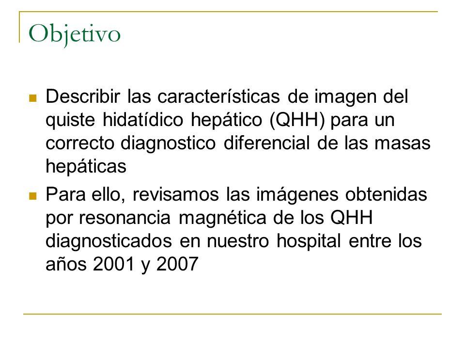 Objetivo Describir las características de imagen del quiste hidatídico hepático (QHH) para un correcto diagnostico diferencial de las masas hepáticas