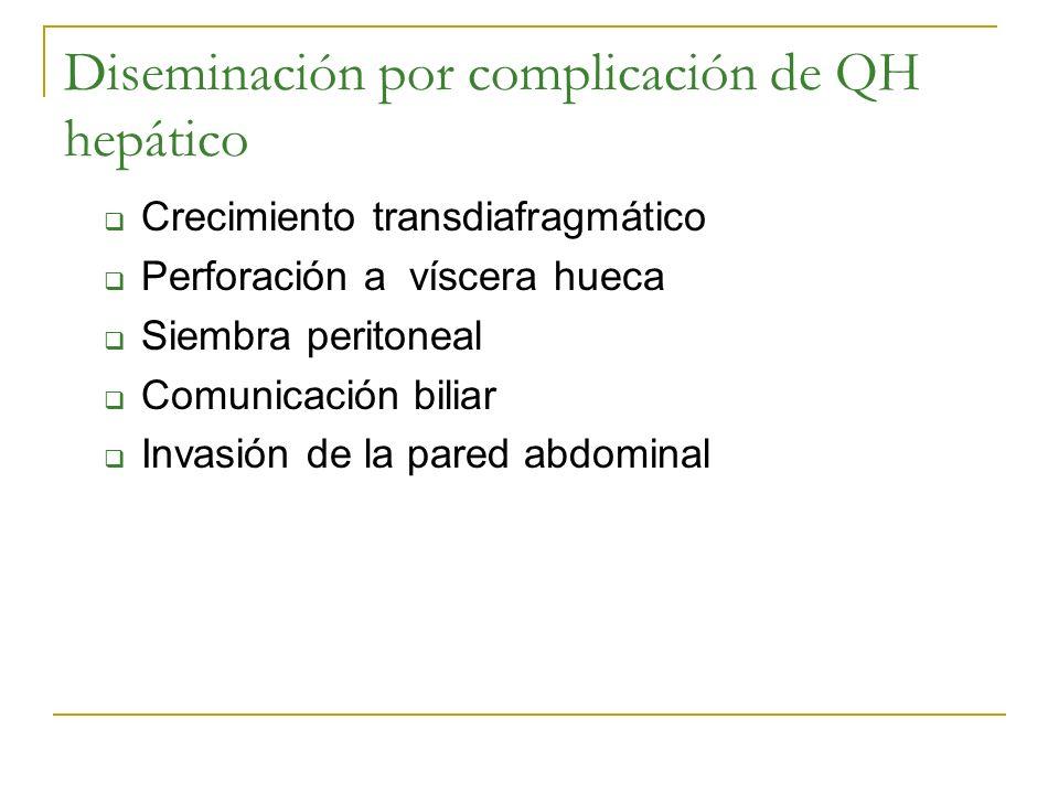 Diseminación por complicación de QH hepático Crecimiento transdiafragmático Perforación a víscera hueca Siembra peritoneal Comunicación biliar Invasió