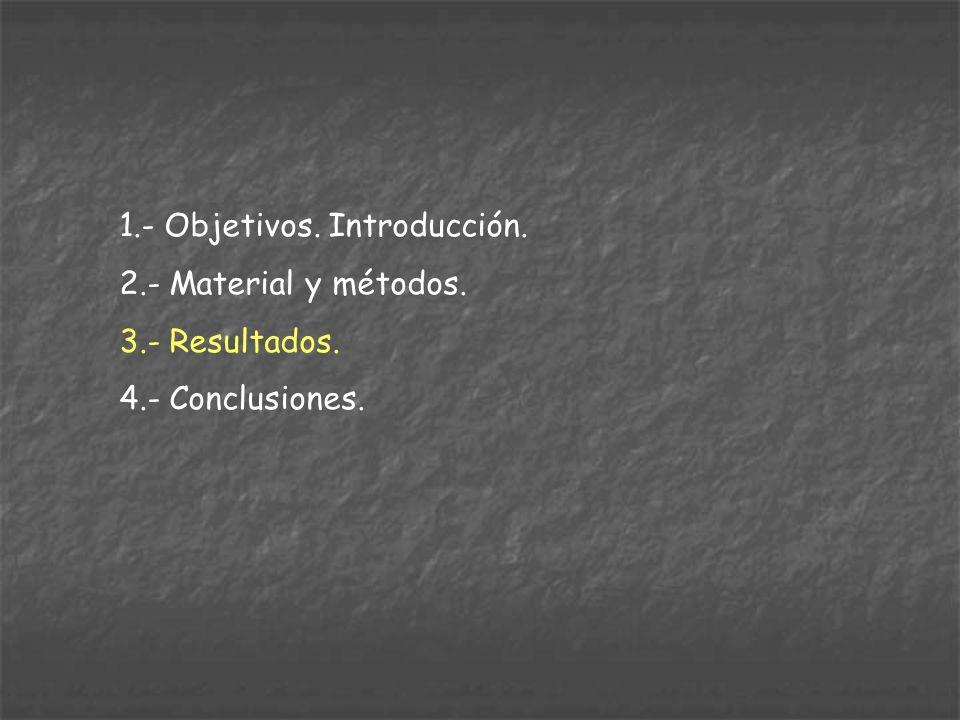 3.- RESULTADOS - Existen 171 pacientes con patología de aorta torácica.