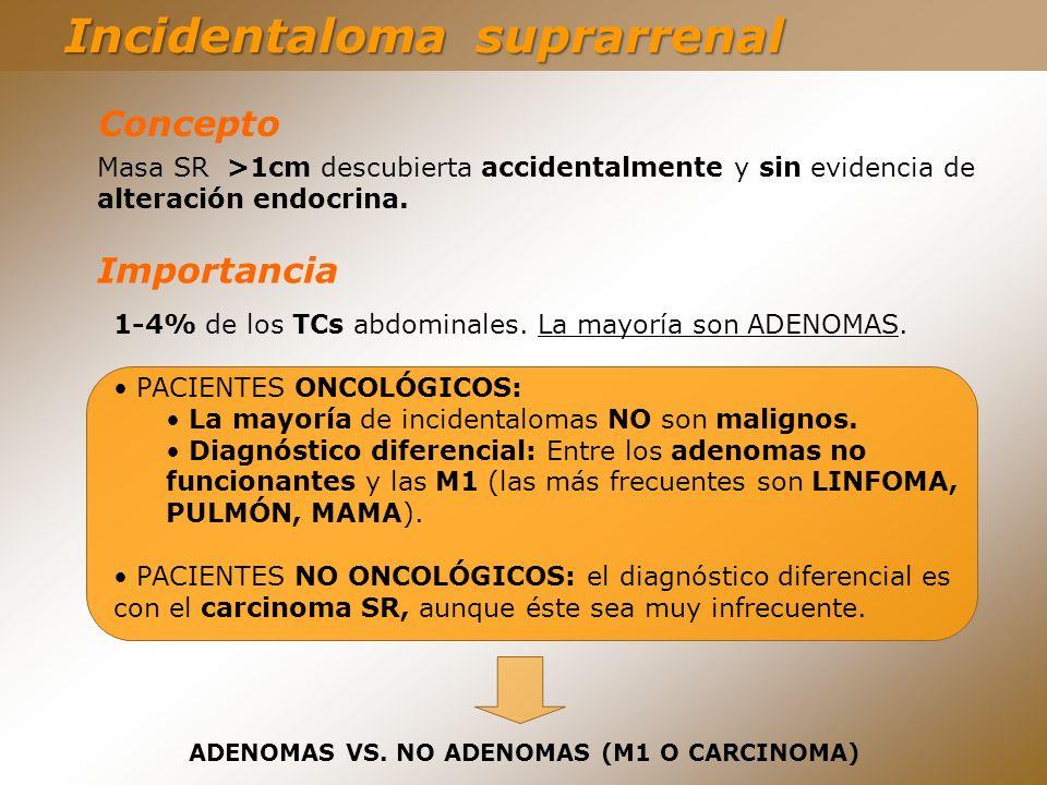 Incidentaloma suprarrenal Concepto Importancia 1-4% de los TCs abdominales. La mayoría son ADENOMAS. PACIENTES ONCOLÓGICOS: La mayoría de incidentalom