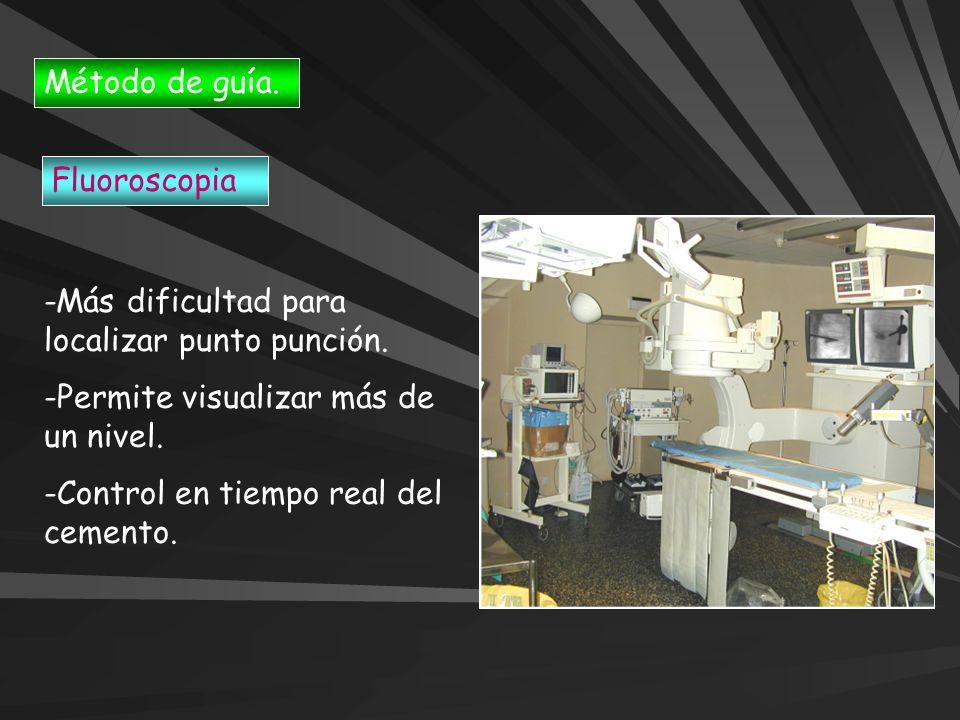 Método de guía. Fluoroscopia -Más dificultad para localizar punto punción. -Permite visualizar más de un nivel. -Control en tiempo real del cemento.