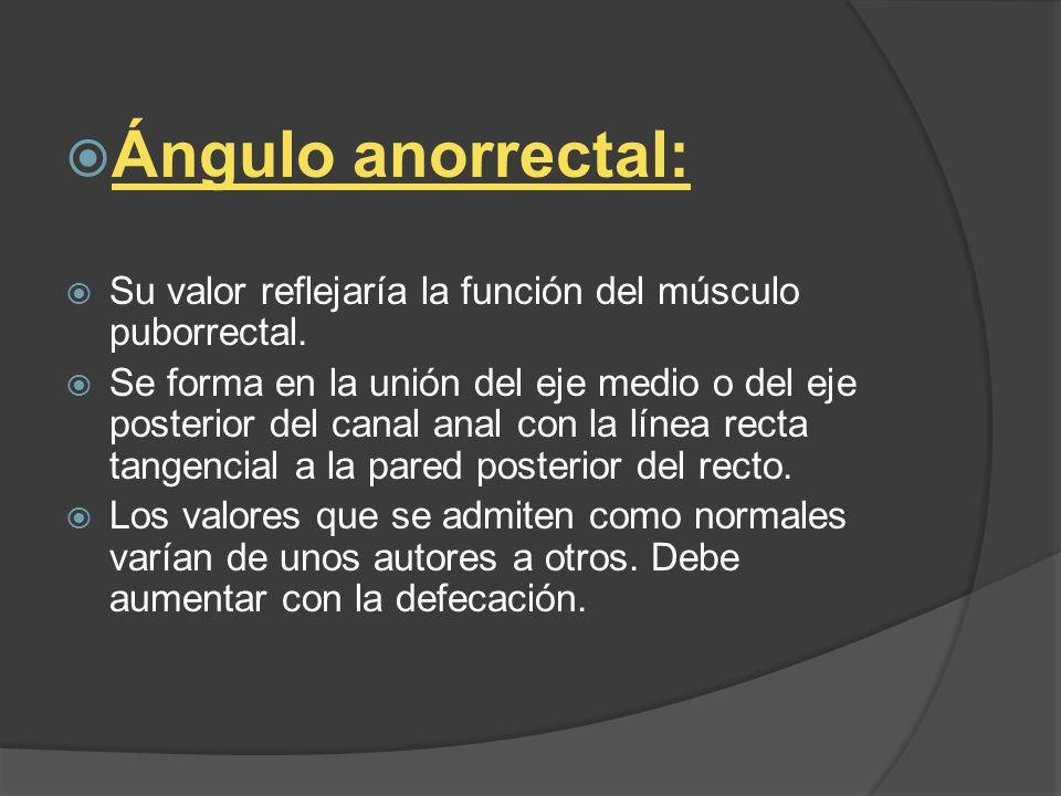 Ángulo anorrectal: Su valor reflejaría la función del músculo puborrectal. Se forma en la unión del eje medio o del eje posterior del canal anal con l