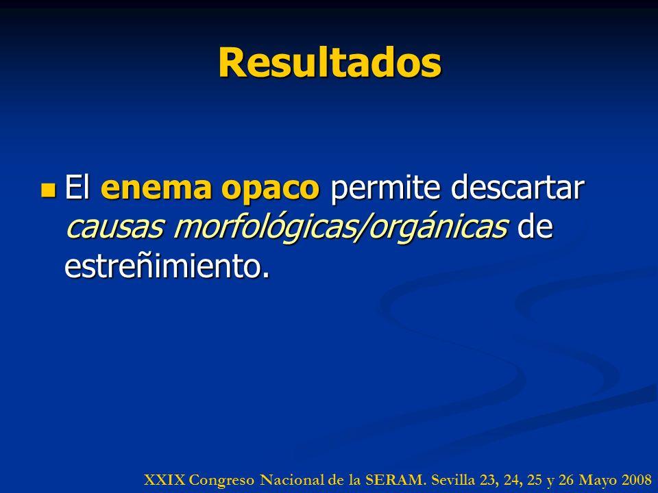 Resultados El enema opaco permite descartar causas morfológicas/orgánicas de estreñimiento. El enema opaco permite descartar causas morfológicas/orgán