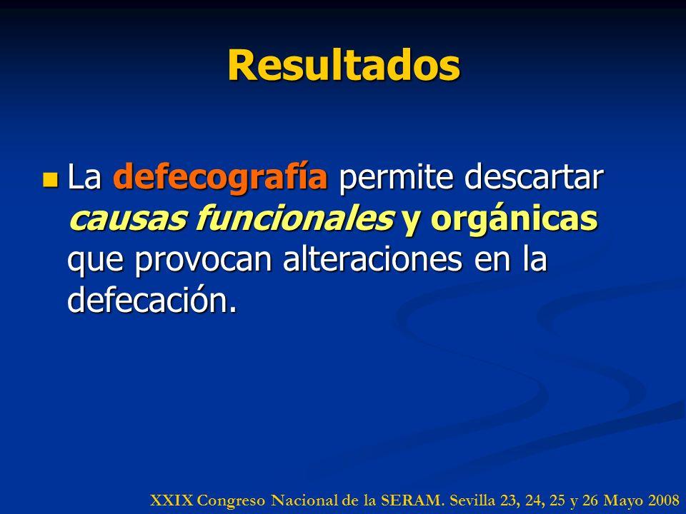 Resultados La defecografía permite descartar causas funcionales y orgánicas que provocan alteraciones en la defecación. La defecografía permite descar