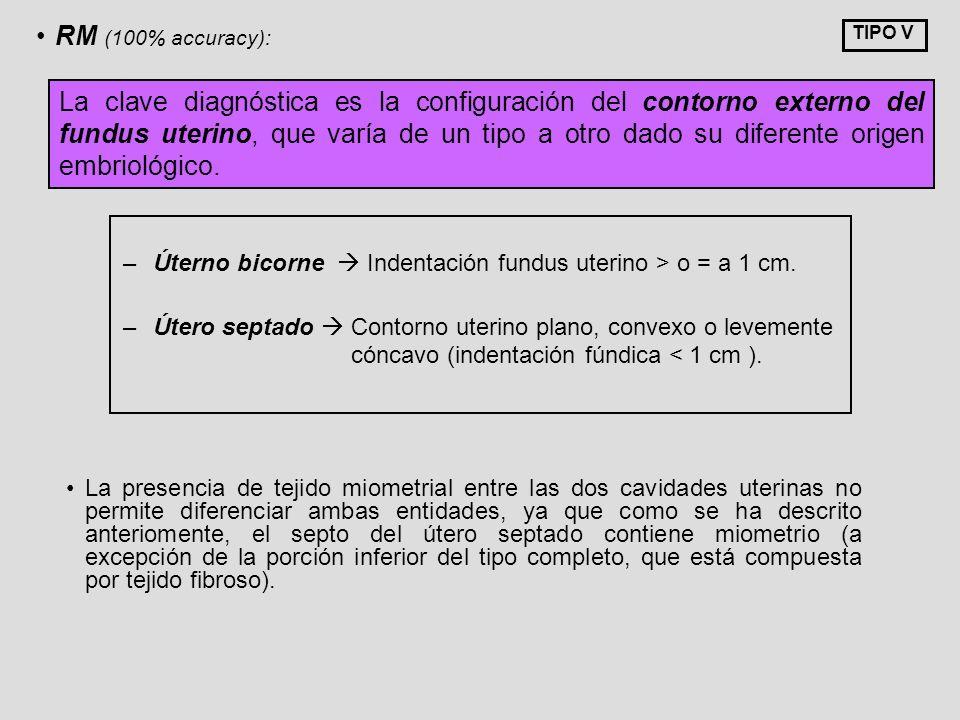 –Úterno bicorne Indentación fundus uterino > o = a 1 cm. –Útero septado Contorno uterino plano, convexo o levemente cóncavo (indentación fúndica < 1 c