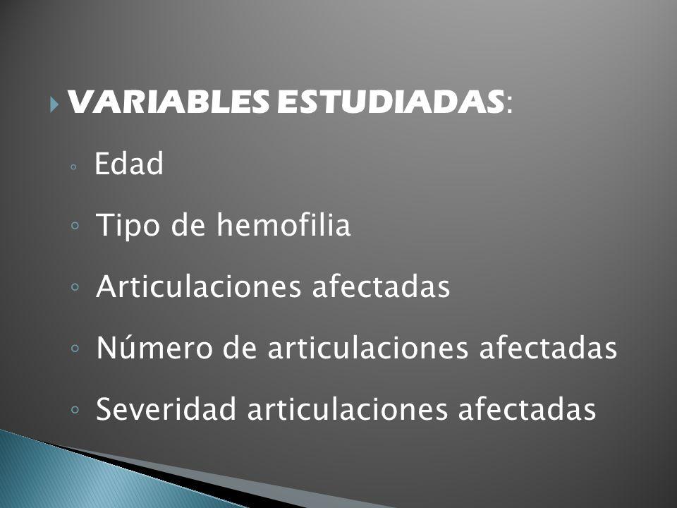 VARIABLES ESTUDIADAS : Edad Tipo de hemofilia Articulaciones afectadas Número de articulaciones afectadas Severidad articulaciones afectadas