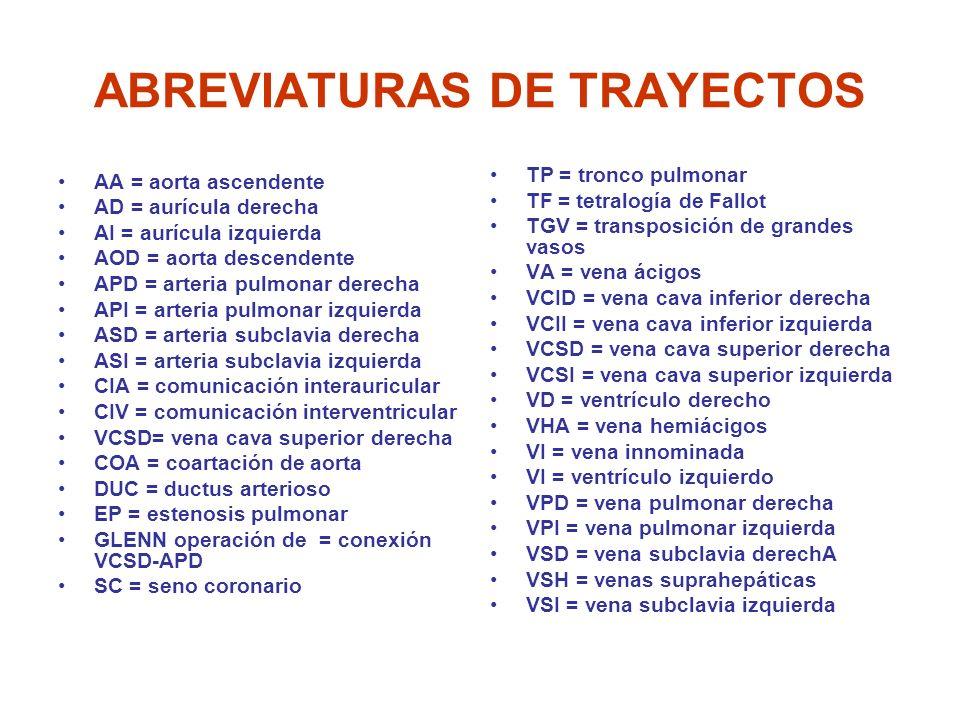 ABREVIATURAS DE TRAYECTOS AA = aorta ascendente AD = aurícula derecha AI = aurícula izquierda AOD = aorta descendente APD = arteria pulmonar derecha A