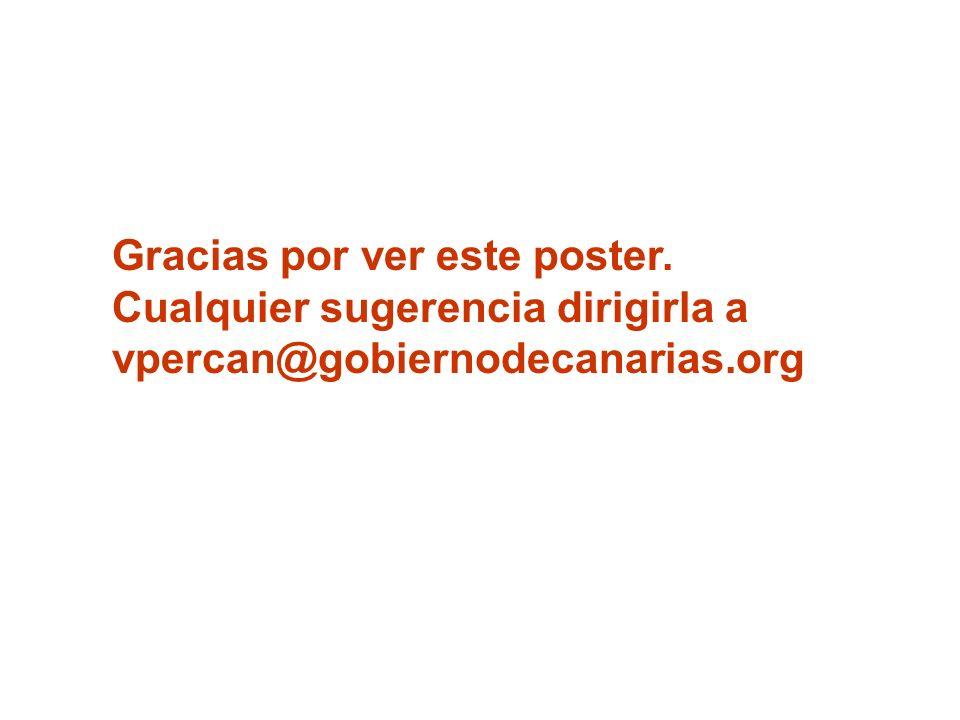 Gracias por ver este poster. Cualquier sugerencia dirigirla a vpercan@gobiernodecanarias.org