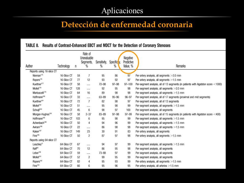 Detección de enfermedad coronaria Aplicaciones