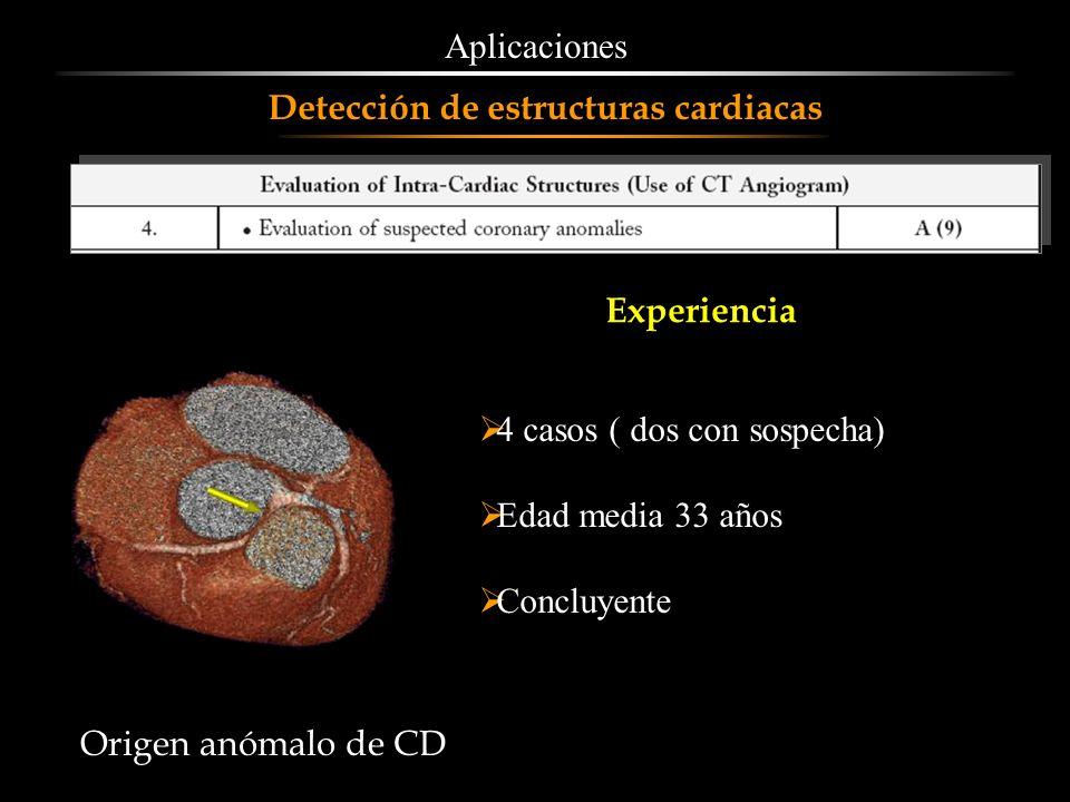 Aplicaciones Origen anómalo de CD 4 casos ( dos con sospecha) Edad media 33 años Concluyente Detección de estructuras cardiacas Experiencia