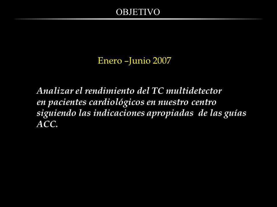 Sensibilidad: 83-99% Especificidad: 93-99% Detección de enfermedad coronaria Aplicaciones
