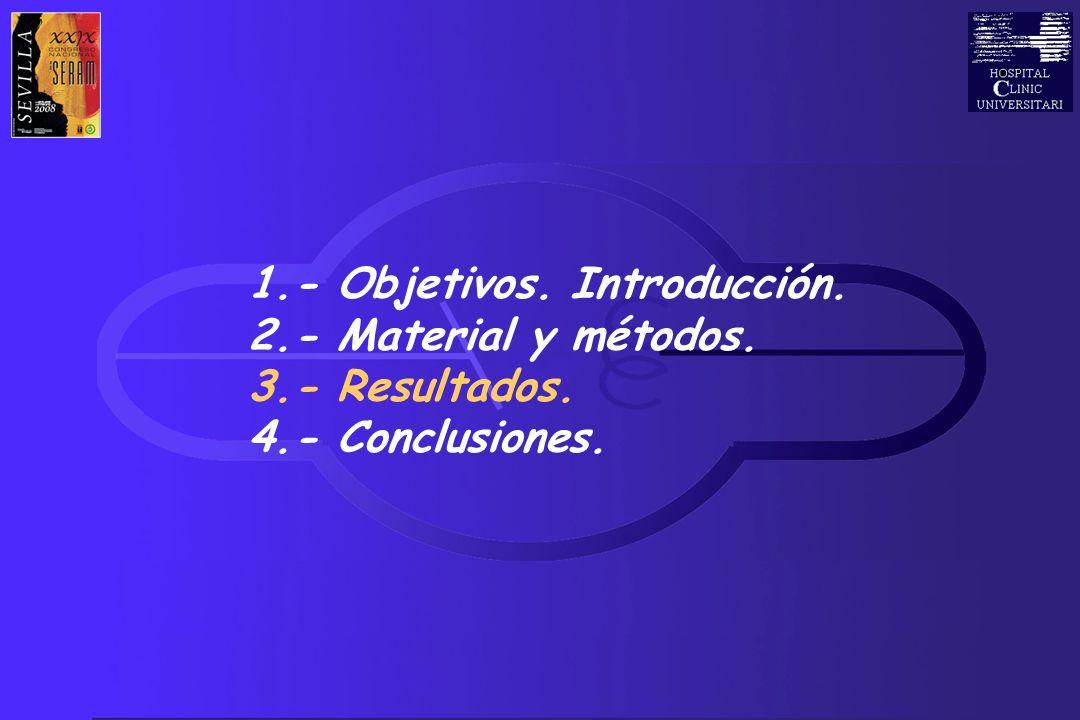 S.V.S 1.- Objetivos. Introducción. 2.- Material y métodos. 3.- Resultados. 4.- Conclusiones.