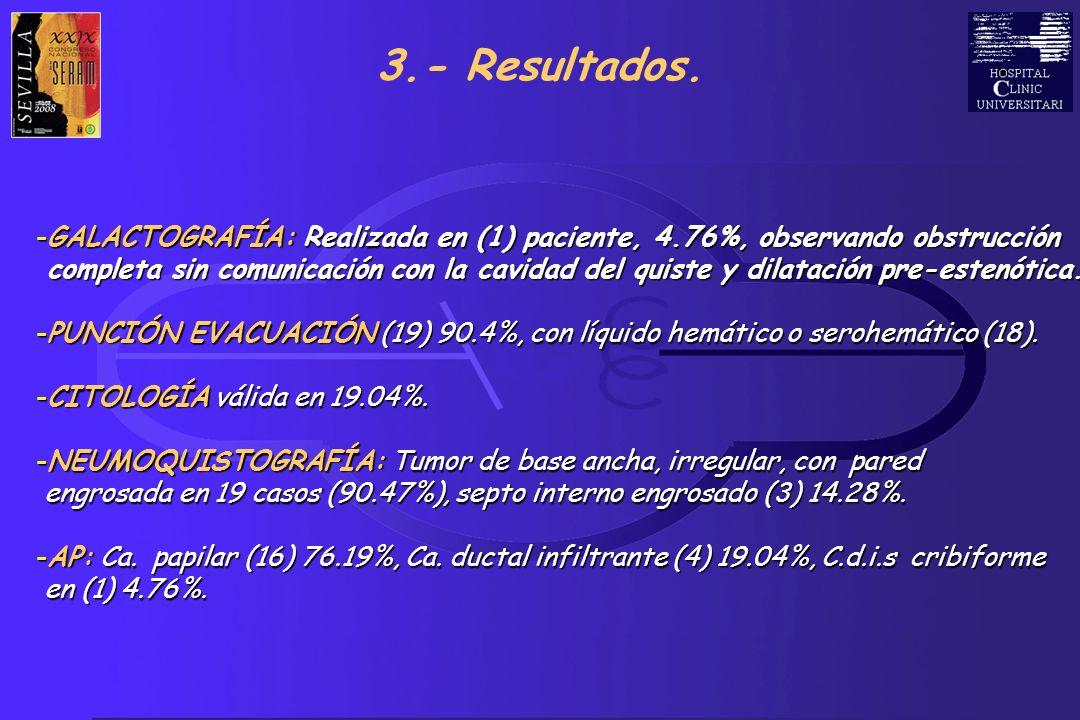 S.V.S 3.- Resultados. -GALACTOGRAFÍA: Realizada en (1) paciente, 4.76%, observando obstrucción completa sin comunicación con la cavidad del quiste y d