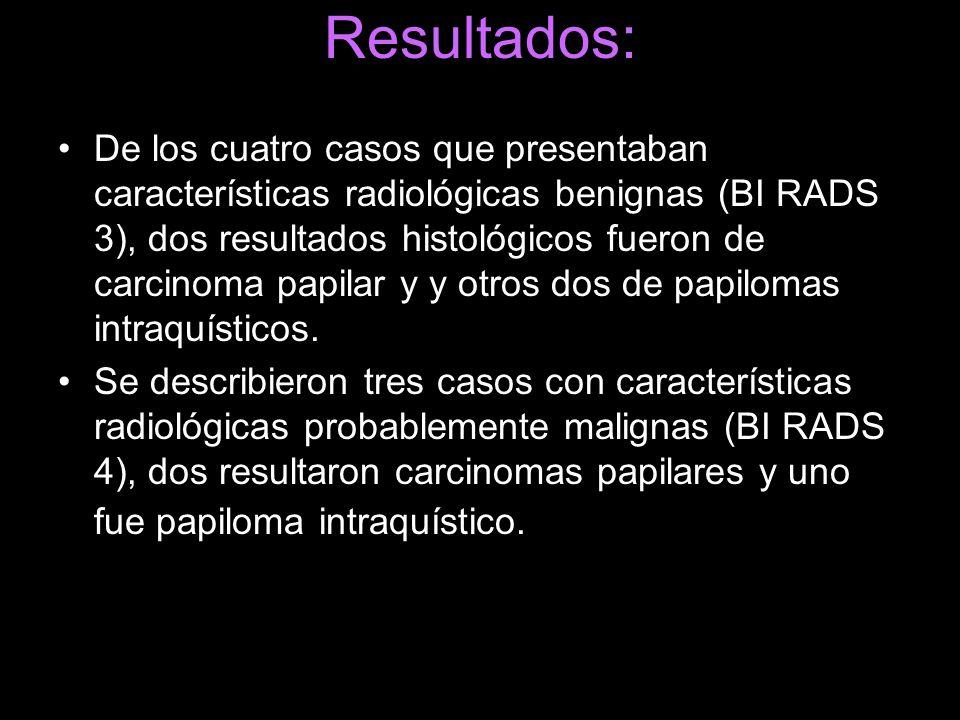 Resultados: De los cuatro casos que presentaban características radiológicas benignas (BI RADS 3), dos resultados histológicos fueron de carcinoma papilar y y otros dos de papilomas intraquísticos.