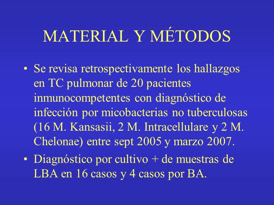 MATERIAL Y MÉTODOS Se revisa retrospectivamente los hallazgos en TC pulmonar de 20 pacientes inmunocompetentes con diagnóstico de infección por micobacterias no tuberculosas (16 M.