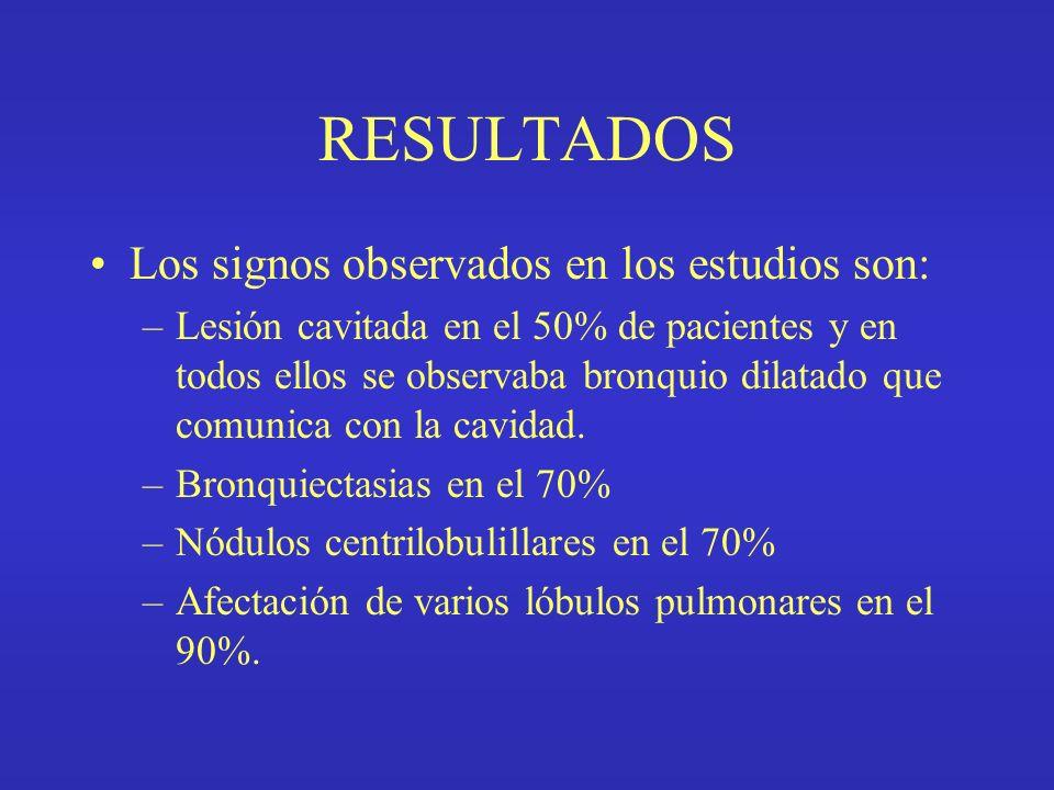 RESULTADOS Los signos observados en los estudios son: –Lesión cavitada en el 50% de pacientes y en todos ellos se observaba bronquio dilatado que comunica con la cavidad.