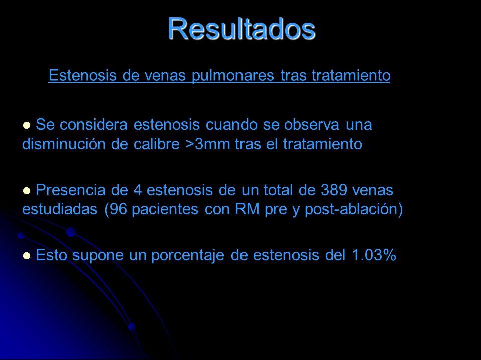 Resultados Estenosis de venas pulmonares tras tratamiento Se considera estenosis cuando se observa una disminución de calibre >3mm tras el tratamiento