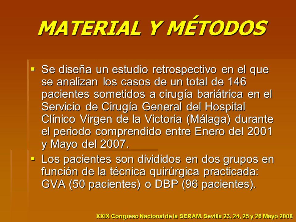 XXIX Congreso Nacional de la SERAM.