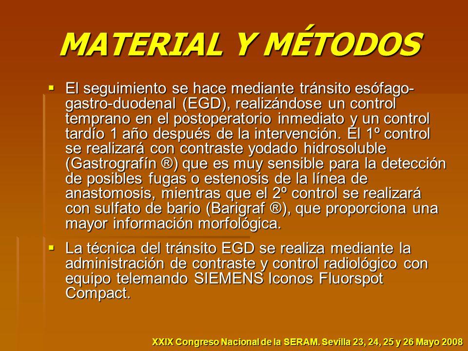 XXIX Congreso Nacional de la SERAM. Sevilla 23, 24, 25 y 26 Mayo 2008 MATERIAL Y MÉTODOS El seguimiento se hace mediante tránsito esófago- gastro-duod