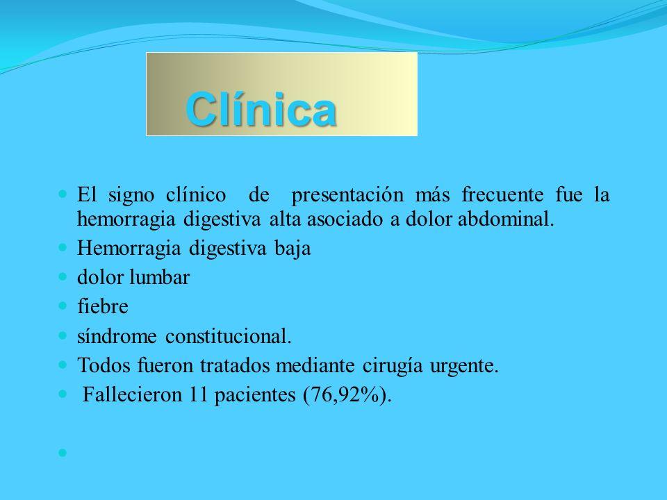 Clínica El signo clínico de presentación más frecuente fue la hemorragia digestiva alta asociado a dolor abdominal. Hemorragia digestiva baja dolor lu