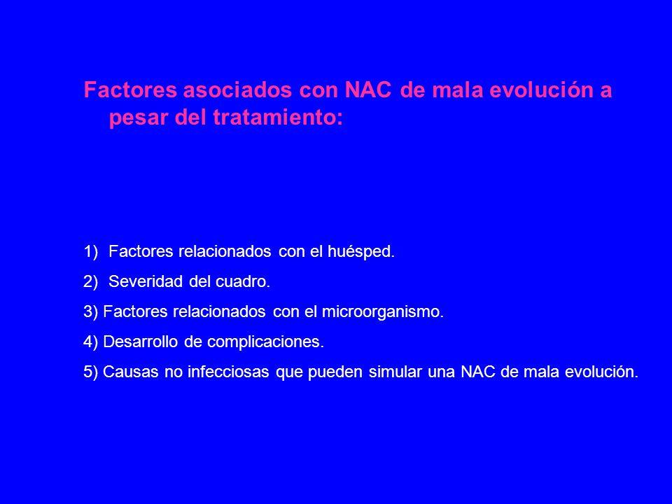 Factores asociados con NAC de mala evolución a pesar del tratamiento: 1)Factores relacionados con el huésped. 2)Severidad del cuadro. 3) Factores rela