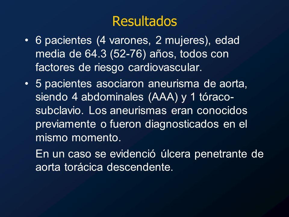 Resultados La presentación clínica fue variada incluyendo: Hemorragia digestiva alta Dolor torácico y/o dorsal Dolora abdominal y/o lumbar Masa pulsátil Anemia A todos los pacientes se les realizó TC, a 2 ecografía y a 1 arteriografía.