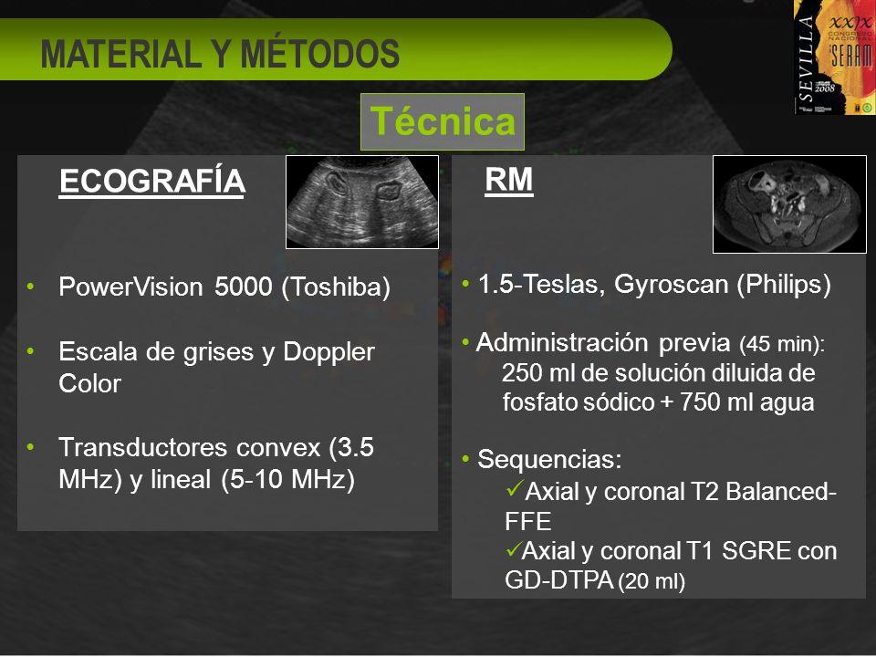 ECOGRAFÍA PowerVision 5000 (Toshiba) Escala de grises y Doppler Color Transductores convex (3.5 MHz) y lineal (5-10 MHz) RM 1.5-Teslas, Gyroscan (Philips) Administración previa (45 min): 250 ml de solución diluida de fosfato sódico + 750 ml agua Sequencias: Axial y coronal T2 Balanced- FFE Axial y coronal T1 SGRE con GD-DTPA (20 ml) Técnica MATERIAL Y MÉTODOS