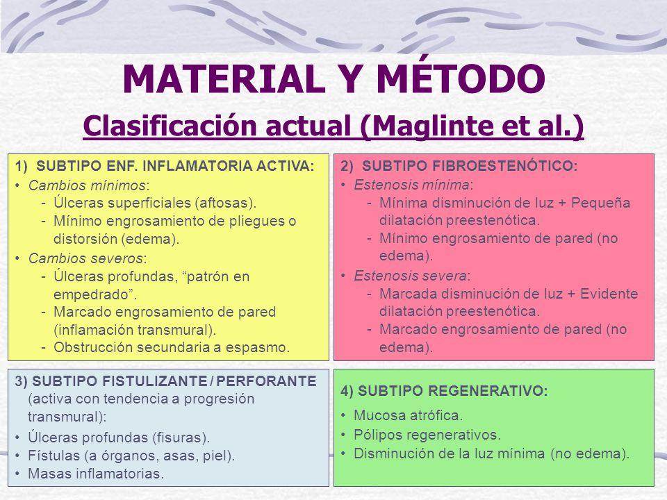 Clasificación actual (Maglinte et al.) 1) SUBTIPO ENF.