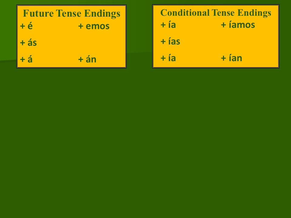 Future Tense Endings + é+ emos + ás + á+ án Conditional Tense Endings + ía + íamos + ías + ía + ían