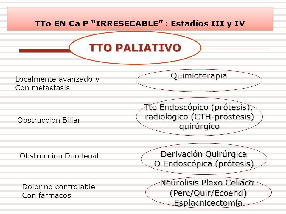 Tto Endoscópico (prótesis), radiológico (CTH-próstesis) quirúrgico Quimioterapia Obstruccion Biliar Derivación Quirúrgica O Endoscópica (prótesis) Obs