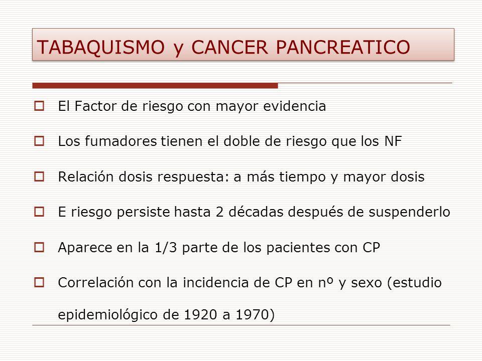 TABAQUISMO y CANCER PANCREATICO El Factor de riesgo con mayor evidencia Los fumadores tienen el doble de riesgo que los NF Relación dosis respuesta: a