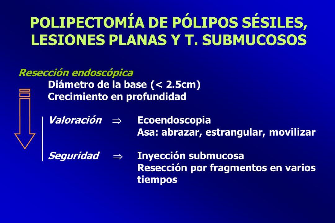 POLIPECTOMÍA DE PÓLIPOS SÉSILES, LESIONES PLANAS Y T. SUBMUCOSOS Resección endoscópica Diámetro de la base (< 2.5cm) Crecimiento en profundidad Valora