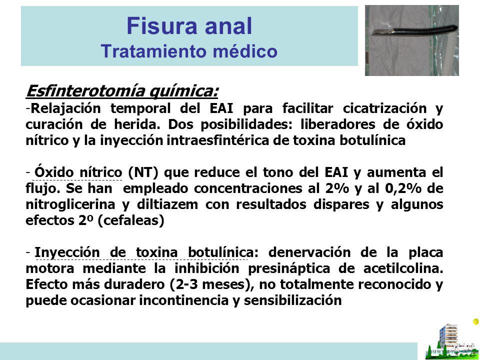 Fisura anal Tratamiento médico Esfinterotomía química: -Relajación temporal del EAI para facilitar cicatrización y curación de herida.