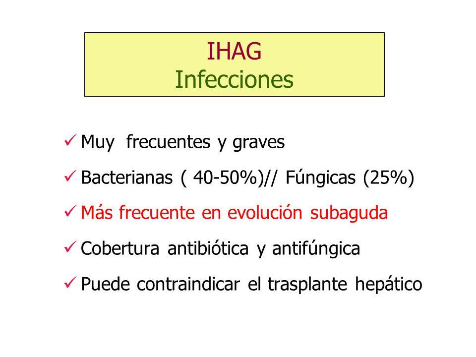 Muy frecuentes y graves Bacterianas ( 40-50%)// Fúngicas (25%) Más frecuente en evolución subaguda Cobertura antibiótica y antifúngica Puede contraind