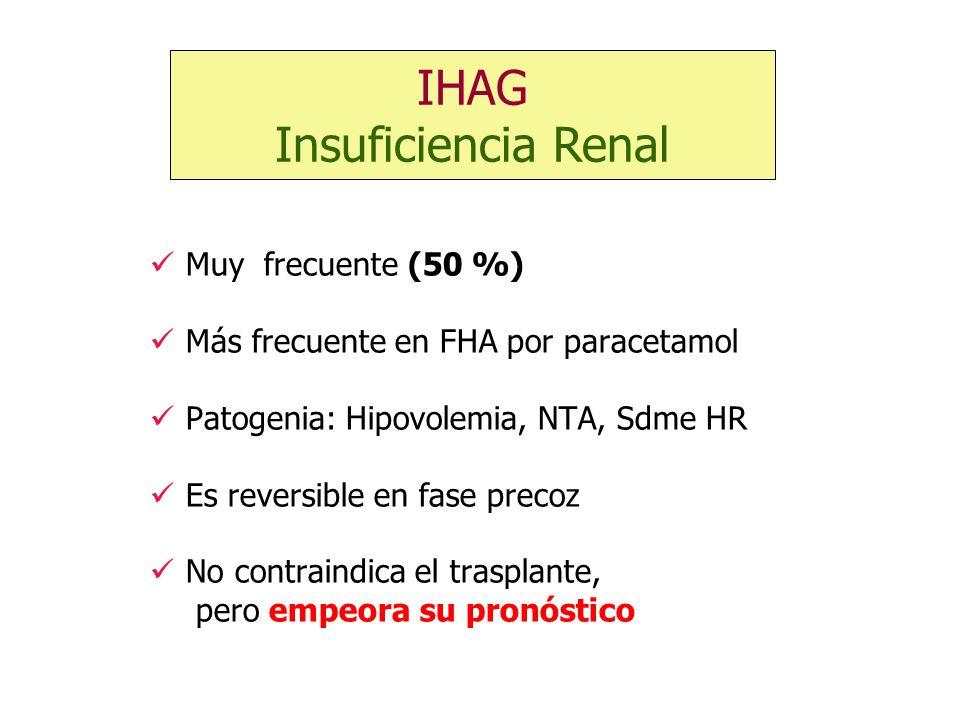 Muy frecuente (50 %) Más frecuente en FHA por paracetamol Patogenia: Hipovolemia, NTA, Sdme HR Es reversible en fase precoz No contraindica el traspla