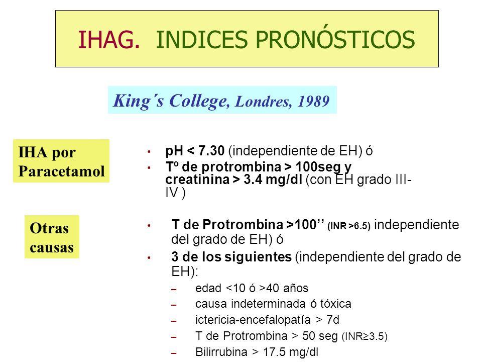 pH < 7.30 (independiente de EH) ó Tº de protrombina > 100seg y creatinina > 3.4 mg/dl (con EH grado III- IV ) T de Protrombina >100 (INR >6.5) indepen