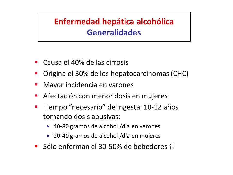 Enfermedad hepática alcohólica Generalidades Causa el 40% de las cirrosis Origina el 30% de los hepatocarcinomas (CHC) Mayor incidencia en varones Afe