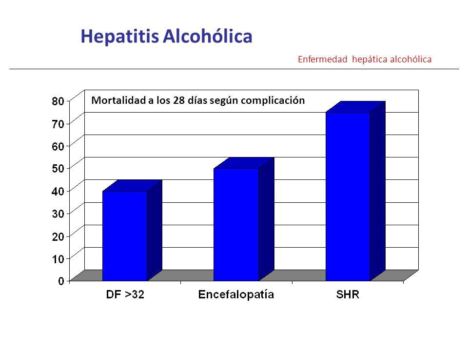 Hepatitis Alcohólica Enfermedad hepática alcohólica Mortalidad a los 28 días según complicación