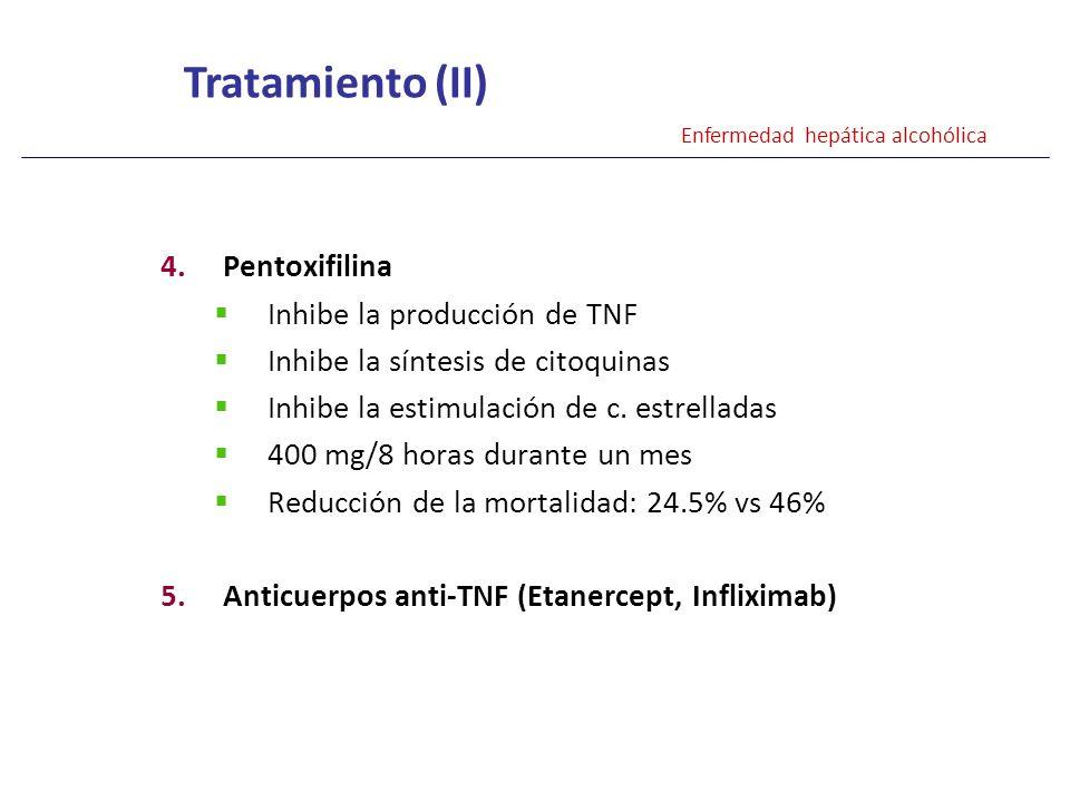 4.Pentoxifilina Inhibe la producción de TNF Inhibe la síntesis de citoquinas Inhibe la estimulación de c. estrelladas 400 mg/8 horas durante un mes Re